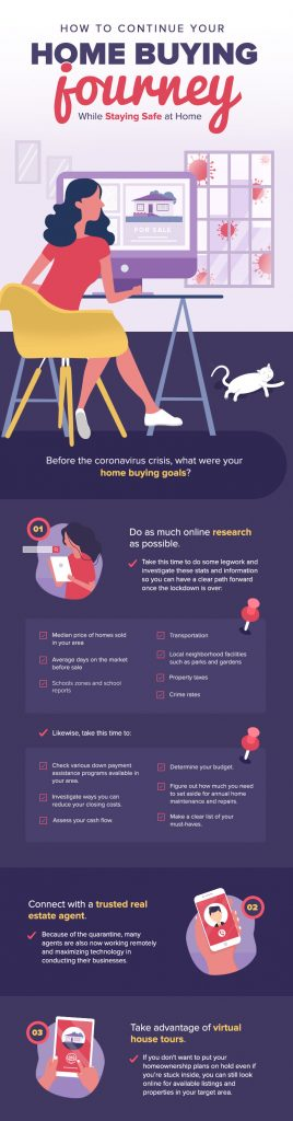 How to Continue Your Home Buying Journey While Staying Safe at Home