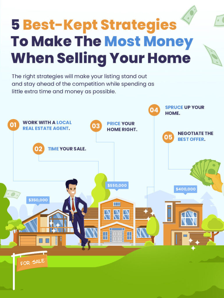 5 Best-Kept Strategies To Make The Most Money When Selling Your Home