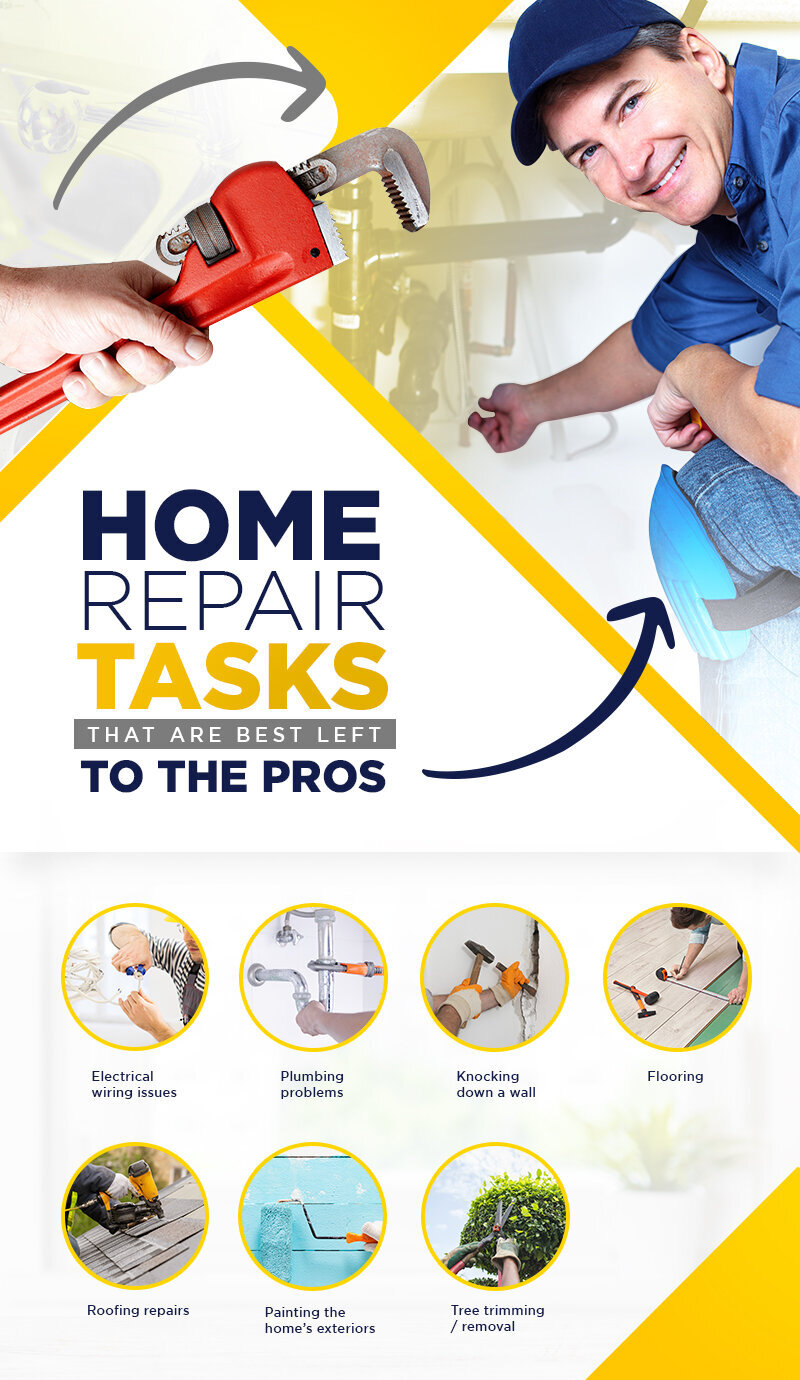 Homeowners, Make Sure You Leave These Repair Tasks To The Pros
