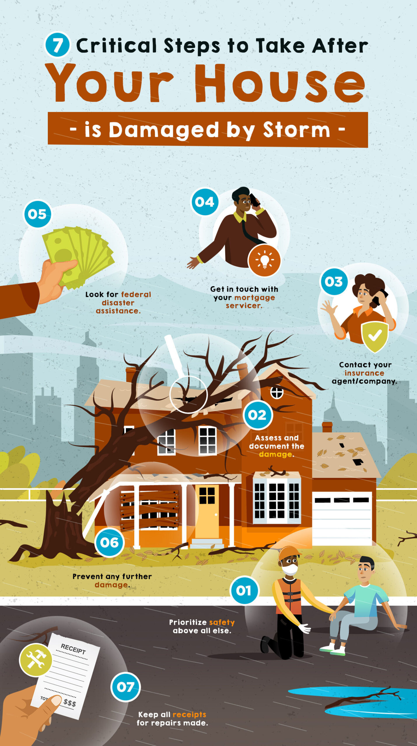 7 Critical Steps to Take After Your House Is Damaged by Storm